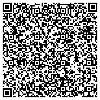 QR-код с контактной информацией организации Частное предприятие Ремонт надувных лодок
