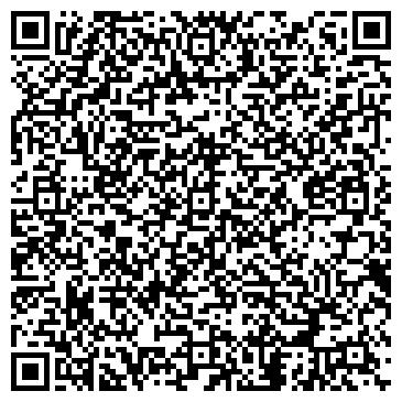 QR-код с контактной информацией организации Хабло, СПД (Тсунами (TSUNAMI))