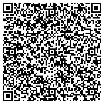 QR-код с контактной информацией организации Агробиоэнергия, ООО