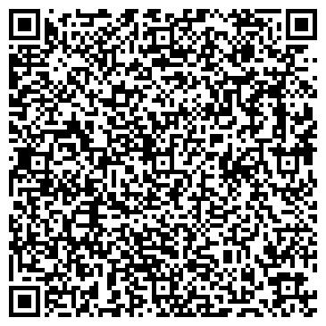 """QR-код с контактной информацией организации Общество с ограниченной ответственностью ООО """"Гроссмеханик"""""""