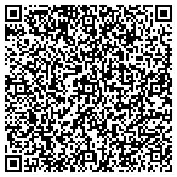 """QR-код с контактной информацией организации ИП """"Охрана Труда"""""""