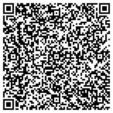 QR-код с контактной информацией организации Субъект предпринимательской деятельности Ткани и швейная фурнитура