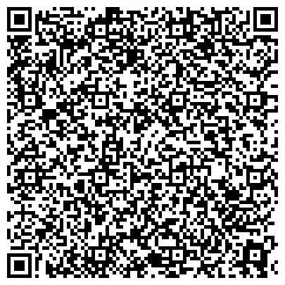 QR-код с контактной информацией организации Детская одежда оптом из Польши и Турции!