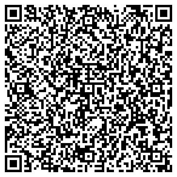 QR-код с контактной информацией организации Субъект предпринимательской деятельности Интернет-магазин «Вязалочка»