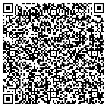 QR-код с контактной информацией организации Частное предприятие Промсизобеспечение