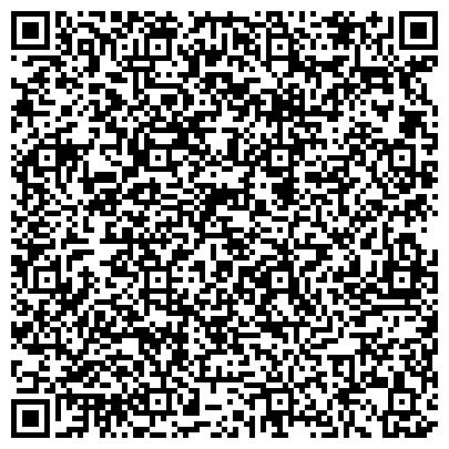 QR-код с контактной информацией организации Интернет-магазин HAPPY PANDA, опт и розница