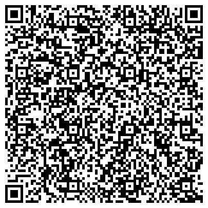 """QR-код с контактной информацией организации Субъект предпринимательской деятельности """"RITUAL-TOOLS"""" оптовая продажа ритуальной атрибутики"""