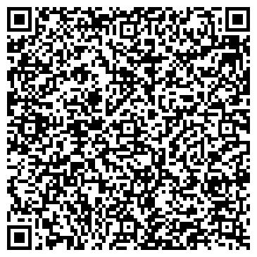 QR-код с контактной информацией организации Полоцкбыт, ОАО