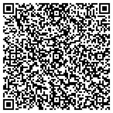 QR-код с контактной информацией организации група Инвест плюс