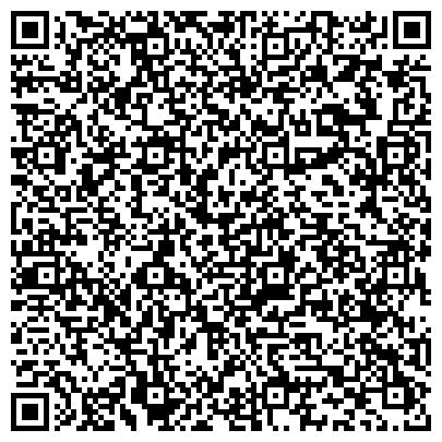 QR-код с контактной информацией организации Shkura - товары для дома