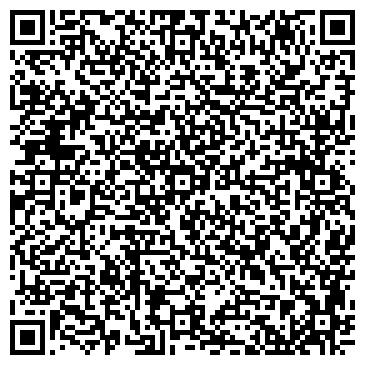 QR-код с контактной информацией организации Планета инструмент, Компания