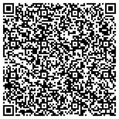 QR-код с контактной информацией организации Alexander Trade ltd. Александер Синицын ЧП.