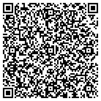 QR-код с контактной информацией организации Общество с ограниченной ответственностью АверсФорс