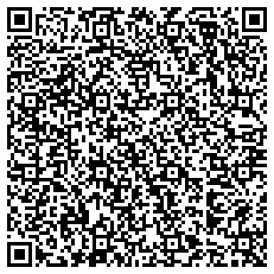 QR-код с контактной информацией организации Швейные Машины в Полтаве