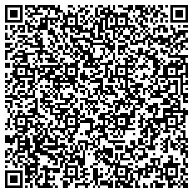 QR-код с контактной информацией организации Петелька - все для вязания, ЧП