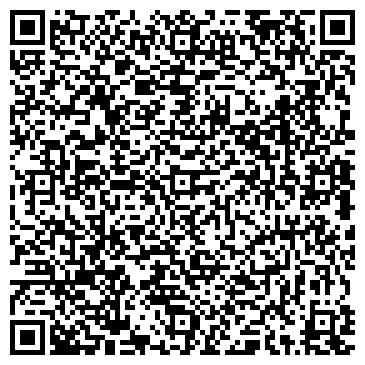 QR-код с контактной информацией организации МегаСанУкраина, ООО (MegaSunUkraine)