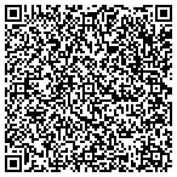 QR-код с контактной информацией организации «Zipper Ukraine.», Частное предприятие