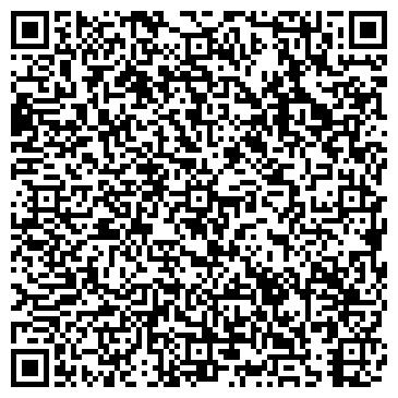 QR-код с контактной информацией организации Handmade штучки