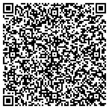 QR-код с контактной информацией организации ЧП Решитова Елена Иладимировна
