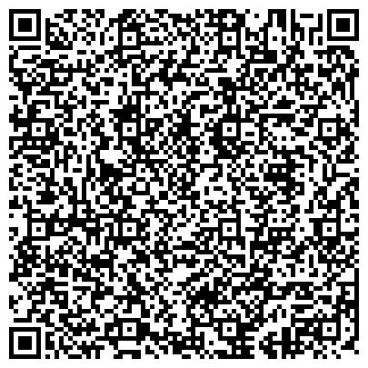 QR-код с контактной информацией организации СОЧИНСКИЙ ПРОИЗВ. -ЭКСПЛУАТАЦ. УЗЕЛ ТЕХНОЛ. СВЯЗИ СОЧ. ТРАНС. УПР.