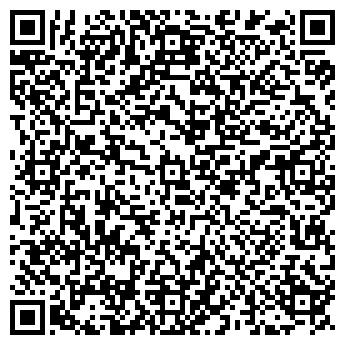 QR-код с контактной информацией организации Общество с ограниченной ответственностью SartaRossi