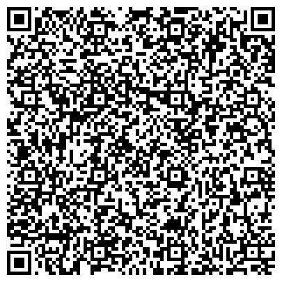 """QR-код с контактной информацией организации Центр рукоделия """"Гужелика"""""""