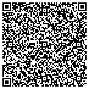 QR-код с контактной информацией организации Очень швейная фурнитура, ЧП