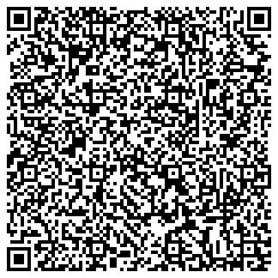 QR-код с контактной информацией организации ROLADA TM представительство в Виннице