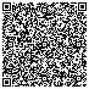 QR-код с контактной информацией организации Субъект предпринимательской деятельности Textill production group
