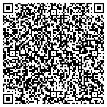 QR-код с контактной информацией организации Субъект предпринимательской деятельности ТканиМаркет
