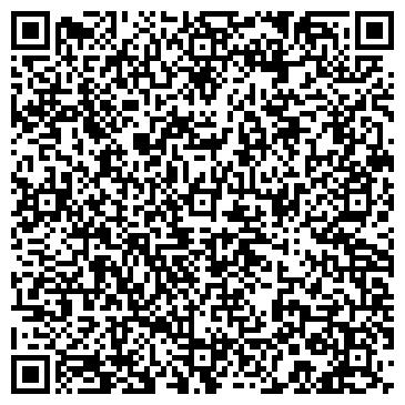 QR-код с контактной информацией организации ЮЖНАЯ НЕРУДНАЯ КОМПАНИЯ