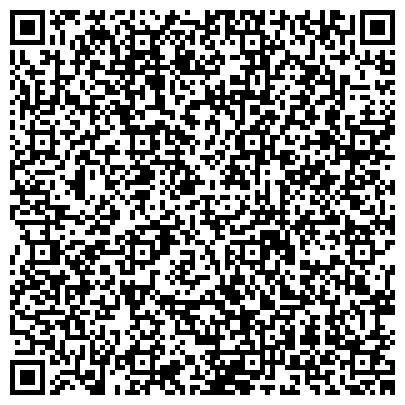 QR-код с контактной информацией организации ТОО «Центр промышленного оборудования НС»