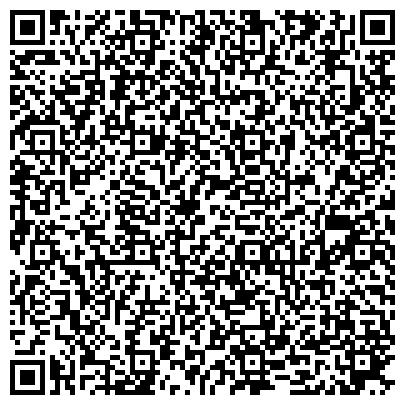 QR-код с контактной информацией организации Магазин инструментов