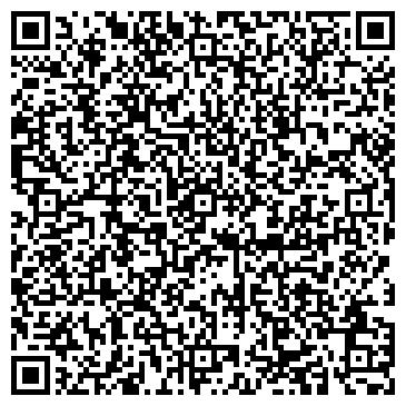 QR-код с контактной информацией организации ООО «Этра-НВ»