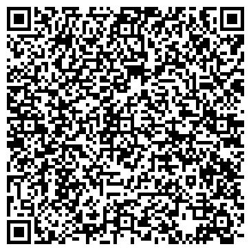 """QR-код с контактной информацией организации ООО """"АМЕТПРОМ"""""""