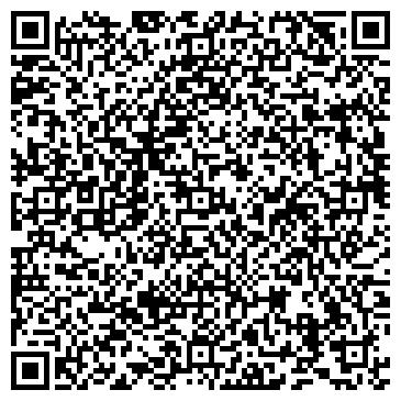 QR-код с контактной информацией организации ООО фирма «Сириус», Общество с ограниченной ответственностью