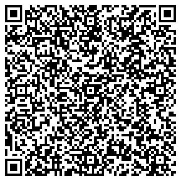 QR-код с контактной информацией организации Индастриал Технолоджис ООО