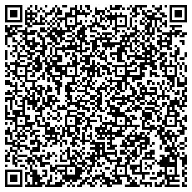QR-код с контактной информацией организации Интернет магазин www.avtovtulka.uaprom.net