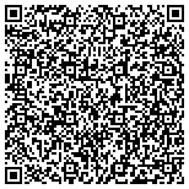 QR-код с контактной информацией организации ЧП «Укрремторг-2000»