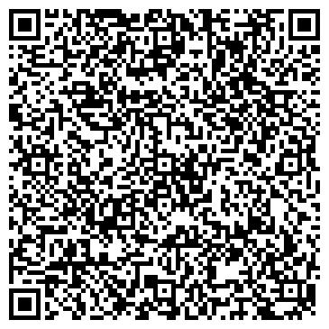 QR-код с контактной информацией организации ООО «Агротехимпорт»