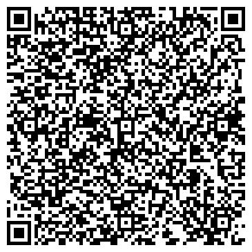 QR-код с контактной информацией организации Частное предприятие ЧП ПКФ «Атлант»