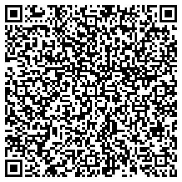 QR-код с контактной информацией организации Авторазборка СПРУТ, ЧП