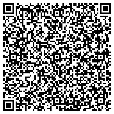 QR-код с контактной информацией организации Меганом Транс, ООО