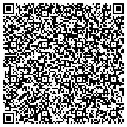 QR-код с контактной информацией организации Украинская Индустриальная Инвестиционная Группа, ООО
