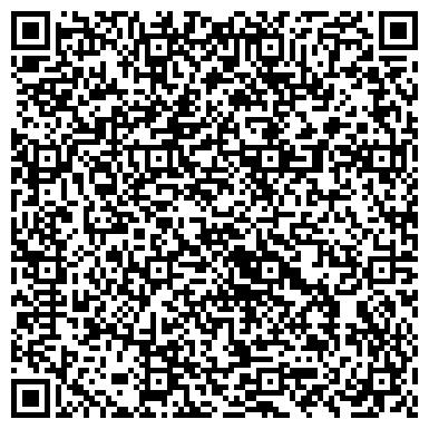 QR-код с контактной информацией организации Насос-энерго техника, ООО