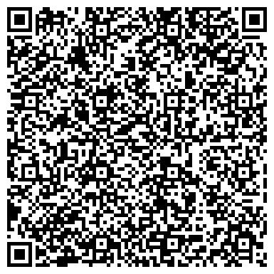 QR-код с контактной информацией организации НИИПТМАШ-Опытный завод, ООО