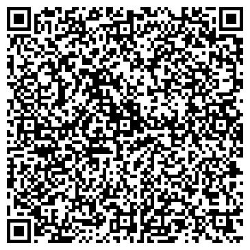 QR-код с контактной информацией организации Мескет, ЧП