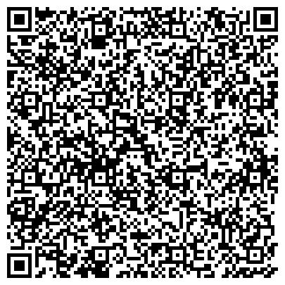 QR-код с контактной информацией организации Укрпромресурсы ПМТО, ООО