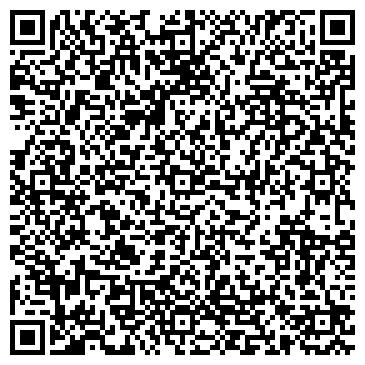 QR-код с контактной информацией организации Устройства плавного пуска