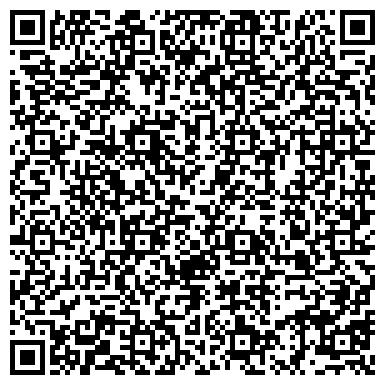 QR-код с контактной информацией организации Энергия НПО, ООО